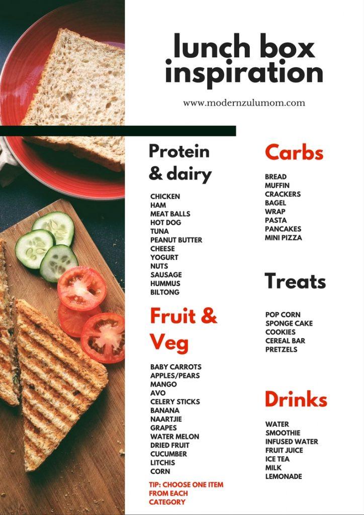 Lunch box inspiration; lunch box idea;